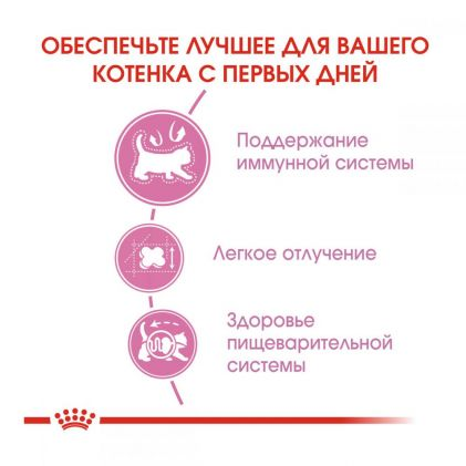 Royal Canin Mother and Babycat для котят от 1 до 4 месяцев