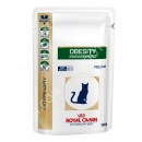 Royal Canin Obesity Management S/...
