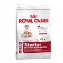 Royal Canin (Роял Канин) Medium S...