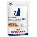Royal Canin Neutered Weight Balan...