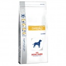 Royal Canin Cardiac EC26 Dog Лече...